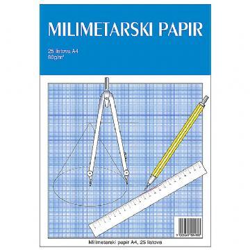 TEKA MILIMETARSKI BLOK A4 25L FORNAX